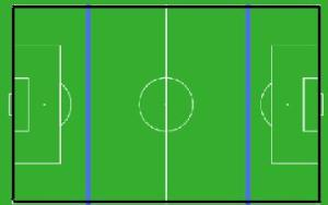 Blue Lines = Fixed Offside Black Lines = Boards