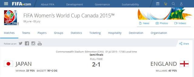 FIFA_Card