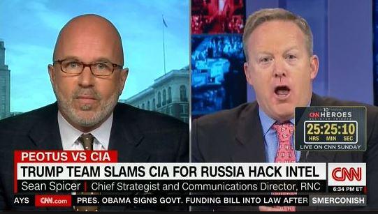 Mainstream Media and RussianHacking