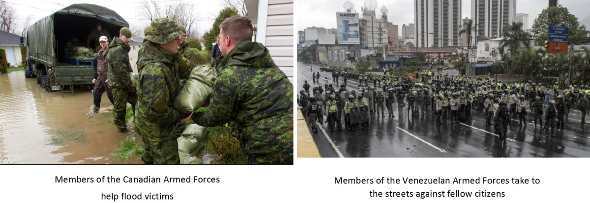 Armed Forces and Citizens: Canada and Venezuela